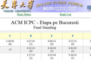 ACM ICPC - Bucharest phase results